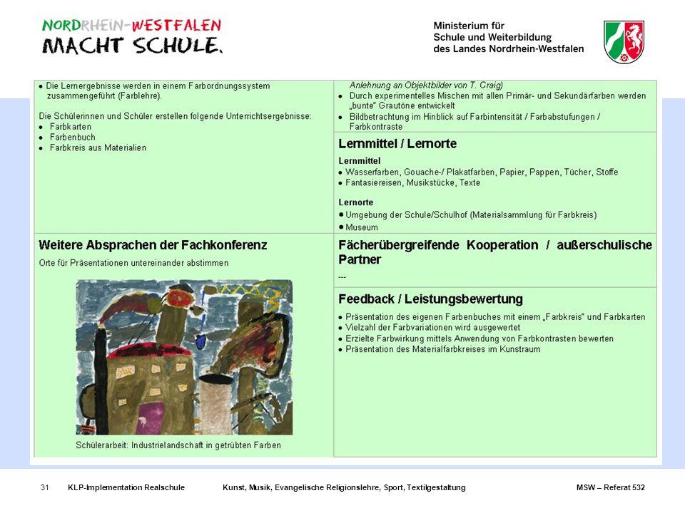 KLP-Implementation RealschuleKunst, Musik, Evangelische Religionslehre, Sport, TextilgestaltungMSW – Referat 53231