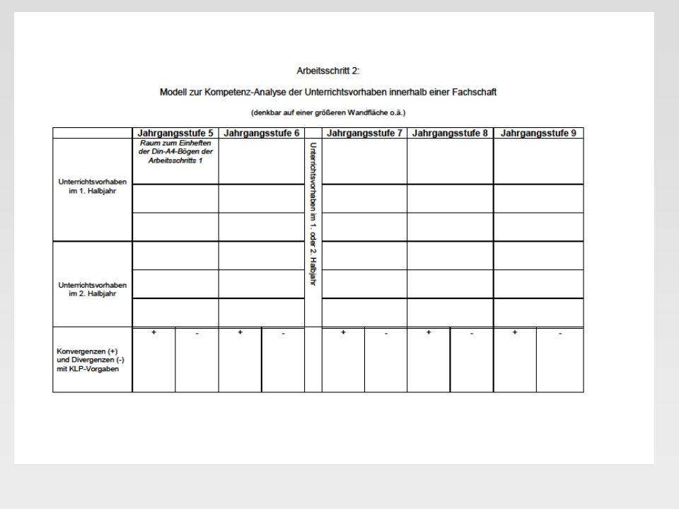 Ein Muster zur Erstellung einer Übersicht steht zur Verfügung siehe Lernplan-Navigator Konstruktionshinweise