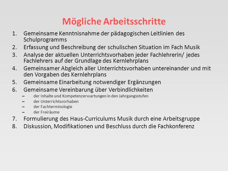 Mögliche Arbeitsschritte 1.Gemeinsame Kenntnisnahme der pädagogischen Leitlinien des Schulprogramms 2.Erfassung und Beschreibung der schulischen Situation im Fach Musik 3.Analyse der aktuellen Unterrichtsvorhaben jeder Fachlehrerin/ jedes Fachlehrers auf der Grundlage des Kernlehrplans 4.Gemeinsamer Abgleich aller Unterrichtsvorhaben untereinander und mit den Vorgaben des Kernlehrplans 5.Gemeinsame Einarbeitung notwendiger Ergänzungen 6.Gemeinsame Vereinbarung über Verbindlichkeiten – der Inhalte und Kompetenzerwartungen in den Jahrgangsstufen – der Unterrichtsvorhaben – der Fachterminologie – der Freiräume 7.Formulierung des Haus-Curriculums Musik durch eine Arbeitsgruppe 8.Diskussion, Modifikationen und Beschluss durch die Fachkonferenz