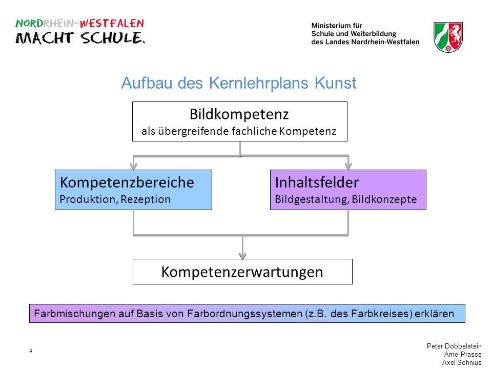 Peter Dobbelstein Arne Prasse Axel Sohnius 4 Aufbau des Kernlehrplans Kunst Bildkompetenz als übergreifende fachliche Kompetenz Kompetenzbereiche Prod