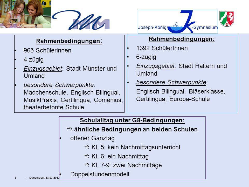 Rahmenbedingungen : 965 Schülerinnen 4-zügig Einzugsgebiet: Stadt Münster und Umland besondere Schwerpunkte: Mädchenschule, Englisch-Bilingual, MusikP