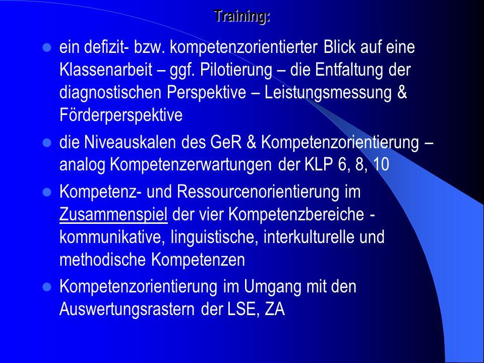 Training: ein defizit- bzw. kompetenzorientierter Blick auf eine Klassenarbeit – ggf. Pilotierung – die Entfaltung der diagnostischen Perspektive – Le