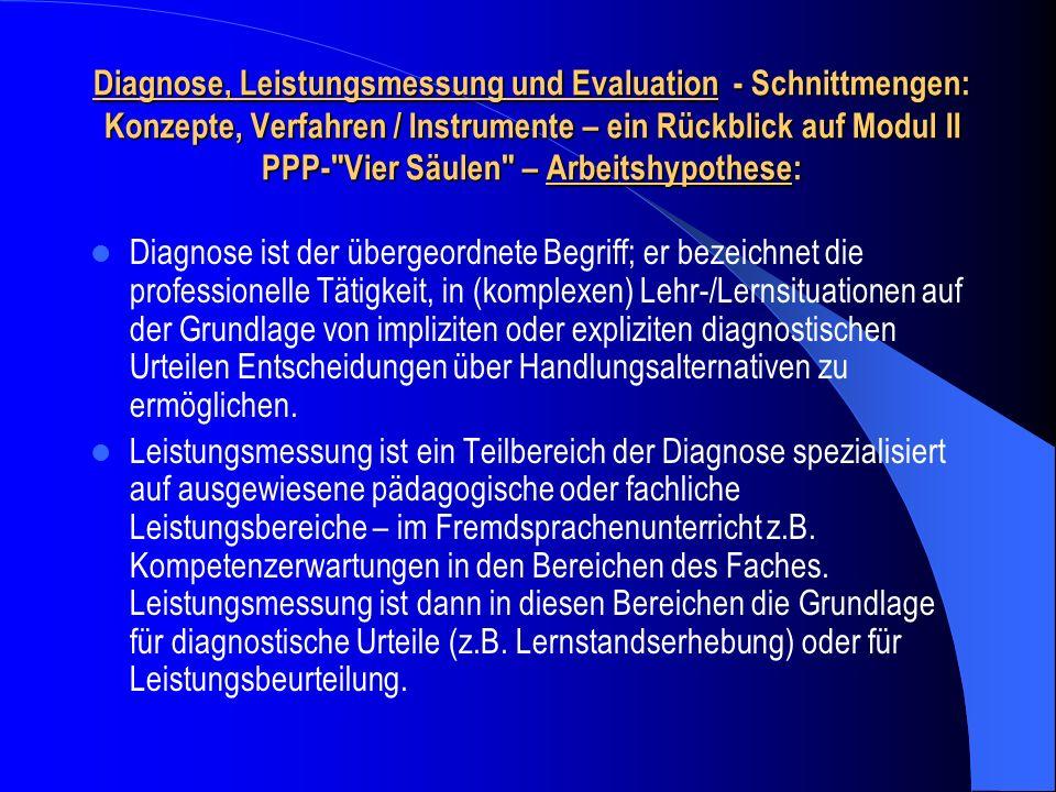 Diagnose, Leistungsmessung und Evaluation - Schnittmengen: Konzepte, Verfahren / Instrumente – ein Rückblick auf Modul II PPP-