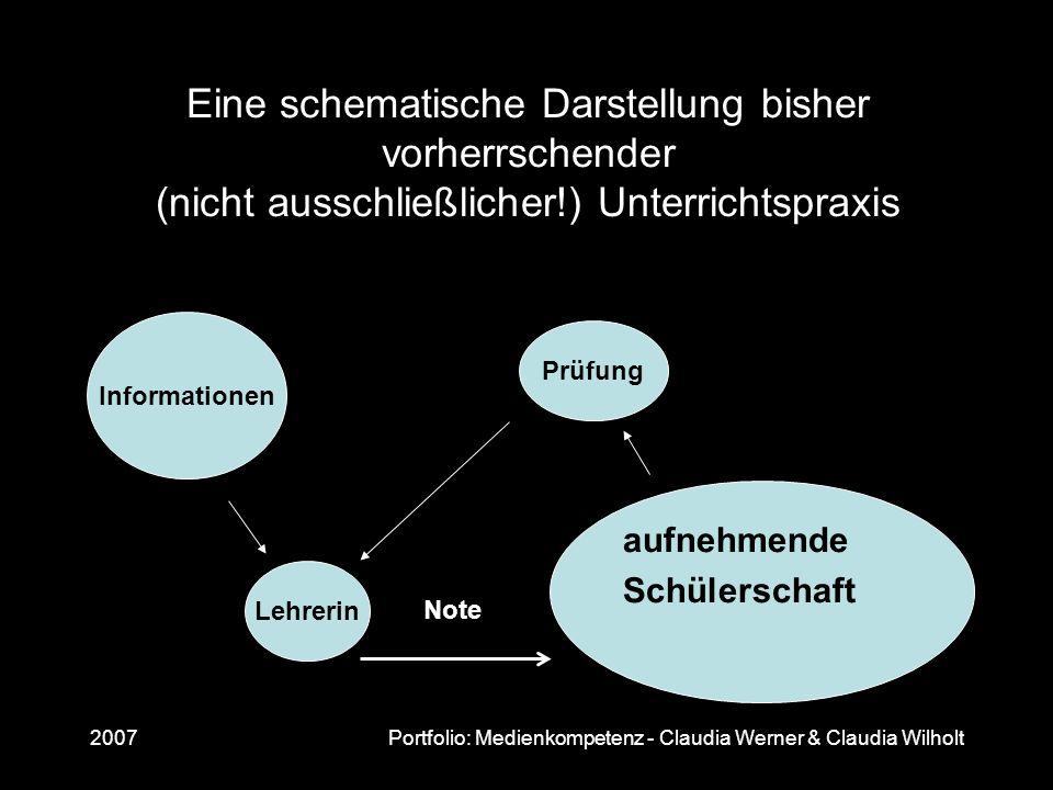 2007Portfolio: Medienkompetenz - Claudia Werner & Claudia Wilholt Eine schematische Darstellung bisher vorherrschender (nicht ausschließlicher!) Unter