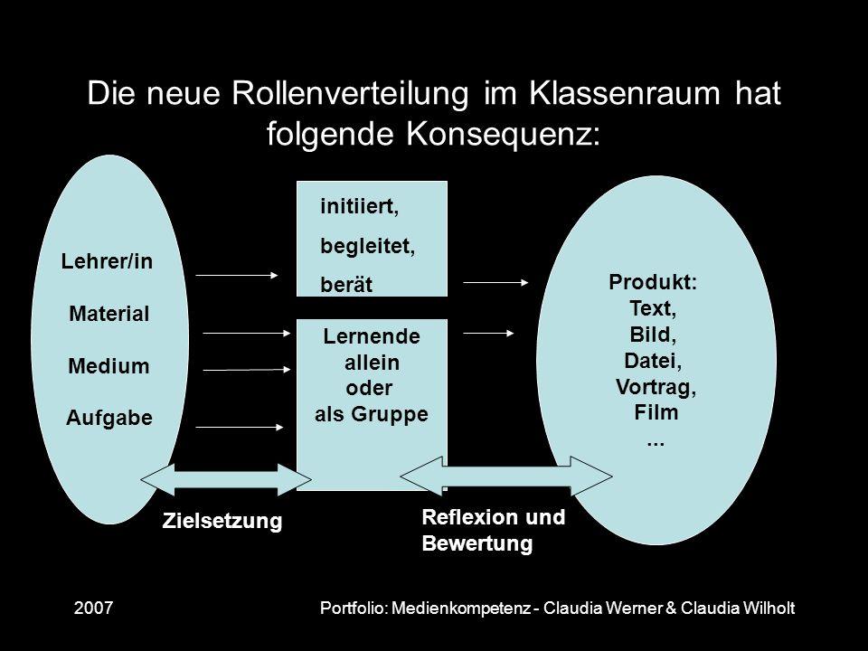2007Portfolio: Medienkompetenz - Claudia Werner & Claudia Wilholt Die neue Rollenverteilung im Klassenraum hat folgende Konsequenz: Lehrer/in Material
