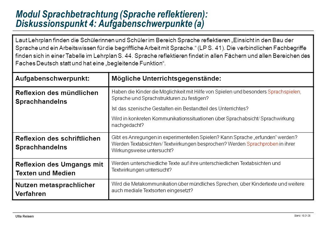 Stand 18.01.05 Ulla Reisen Modul Sprachbetrachtung (Sprache reflektieren): Diskussionspunkt 4: Aufgabenschwerpunkte (a) Laut Lehrplan finden die Schül