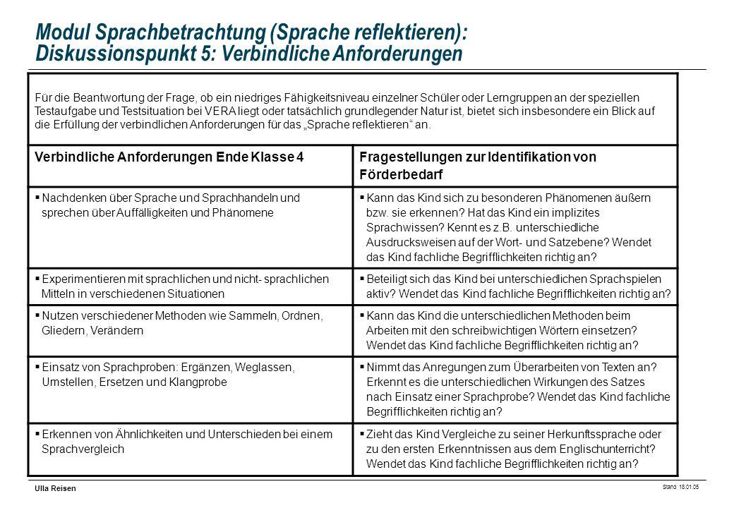 Stand 18.01.05 Ulla Reisen Modul Sprachbetrachtung (Sprache reflektieren): Diskussionspunkt 5: Verbindliche Anforderungen Für die Beantwortung der Fra
