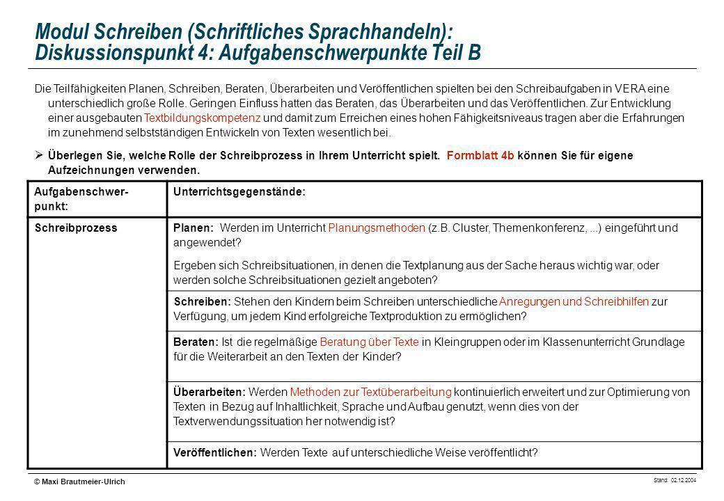 Stand: 02.12.2004 © Maxi Brautmeier-Ulrich Modul Schreiben (Schriftliches Sprachhandeln): Diskussionspunkt 4: Aufgabenschwerpunkte Teil B Die Teilfähi