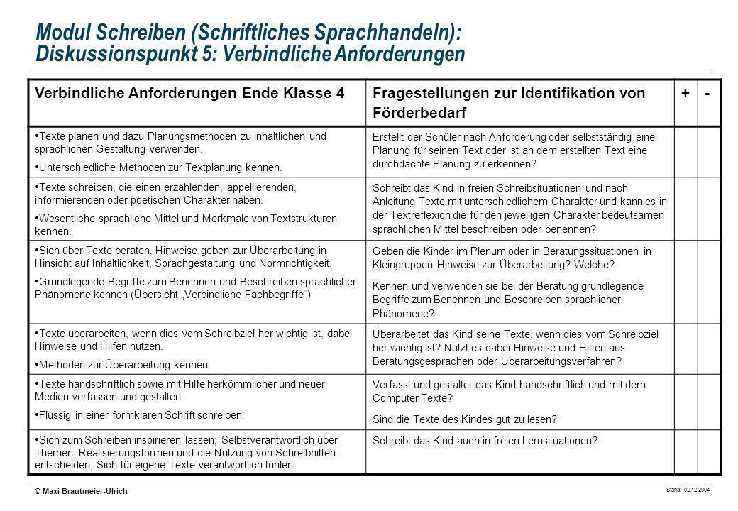Stand: 02.12.2004 © Maxi Brautmeier-Ulrich Modul Schreiben (Schriftliches Sprachhandeln): Diskussionspunkt 5: Verbindliche Anforderungen Verbindliche