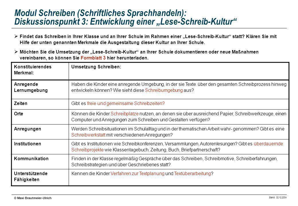 Stand: 02.12.2004 © Maxi Brautmeier-Ulrich Modul Schreiben (Schriftliches Sprachhandeln): Diskussionspunkt 3: Entwicklung einer Lese-Schreib-Kultur Fi