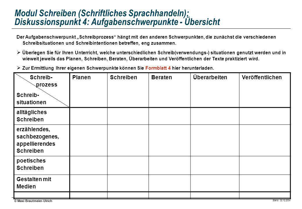 Stand: 02.12.2004 © Maxi Brautmeier-Ulrich Modul Schreiben (Schriftliches Sprachhandeln): Diskussionspunkt 4: Aufgabenschwerpunkte - Übersicht Der Auf
