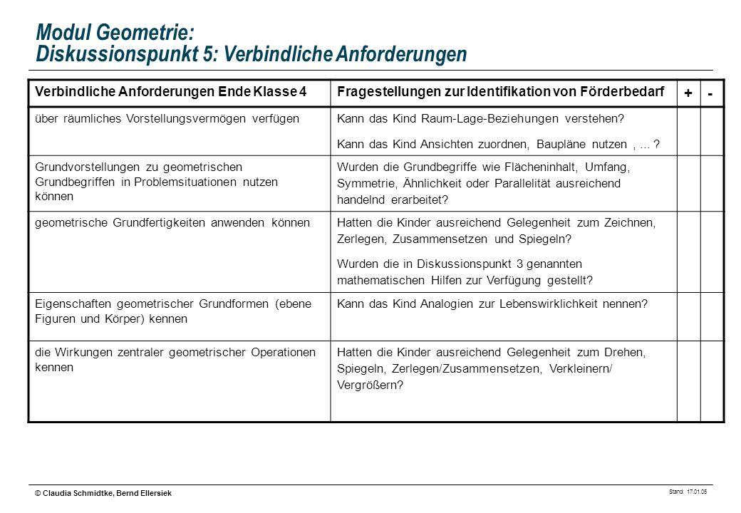 Stand: 17.01.05 © Claudia Schmidtke, Bernd Ellersiek Modul Geometrie: Diskussionspunkt 5: Verbindliche Anforderungen Verbindliche Anforderungen Ende K