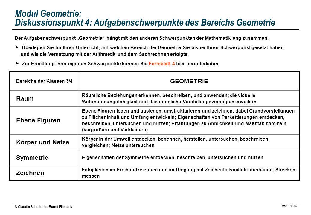 Stand: 17.01.05 © Claudia Schmidtke, Bernd Ellersiek Modul Geometrie: Diskussionspunkt 5: Verbindliche Anforderungen Für die Beantwortung der Frage, ob ein niedriges Fähigkeitsniveau einzelner Schüler oder Lerngruppen an der speziellen Testaufgabe und Testsituation bei VERA liegt oder tatsächlich grundlegender Natur ist, bietet sich insbesondere ein Blick auf die Erfüllung der verbindlichen Anforderungen für Geometrie an.