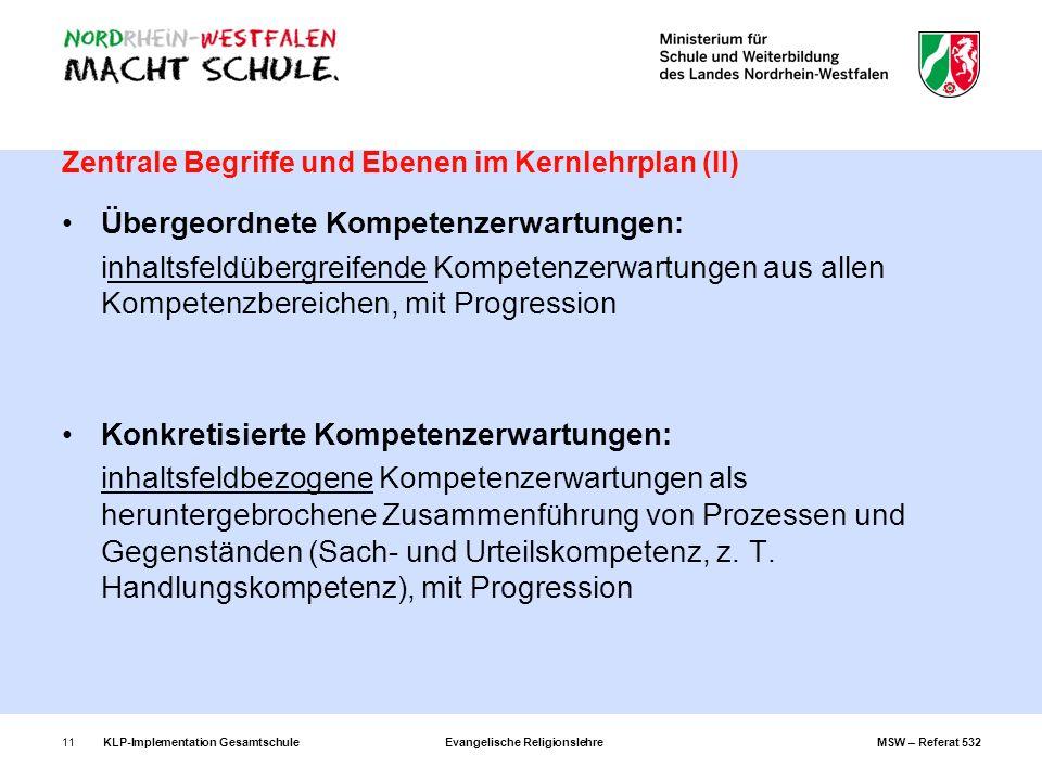 KLP-Implementation GesamtschuleEvangelische ReligionslehreMSW – Referat 53211 Zentrale Begriffe und Ebenen im Kernlehrplan (II) Übergeordnete Kompeten