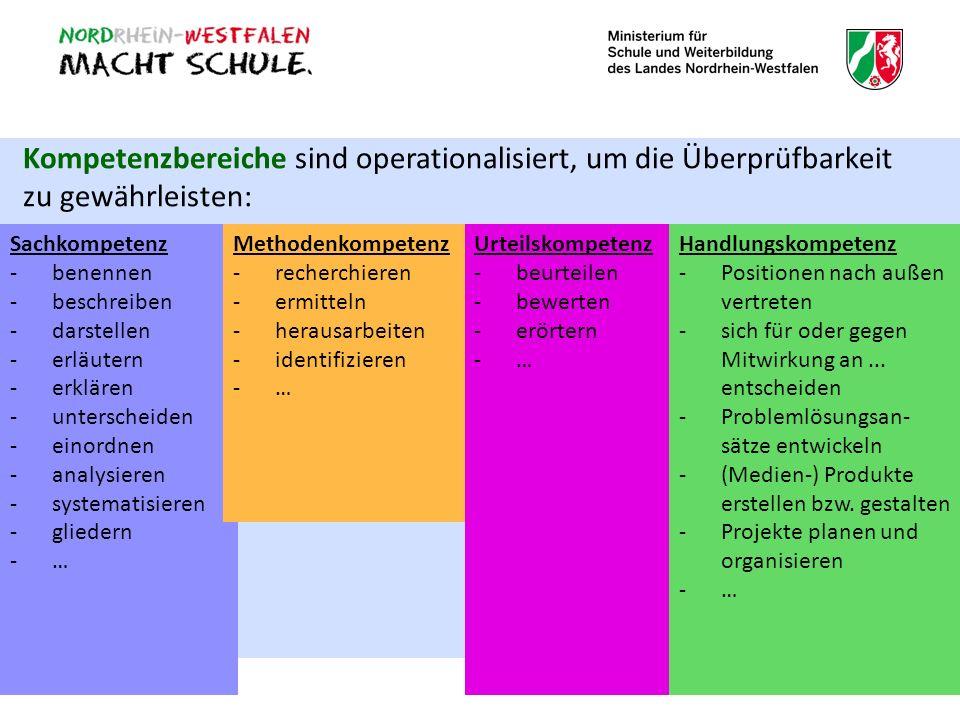 13 Sachkompetenz -benennen -beschreiben -darstellen -erläutern -erklären -unterscheiden -einordnen -analysieren -systematisieren -gliedern -… Methoden