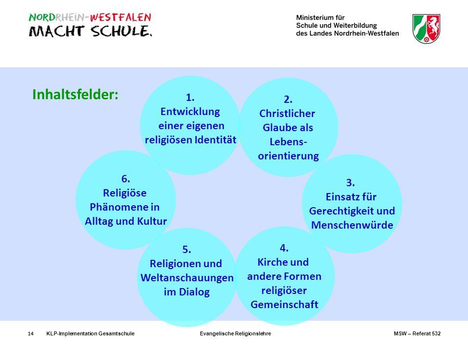 KLP-Implementation GesamtschuleEvangelische ReligionslehreMSW – Referat 53214 Inhaltsfelder: 6. Religiöse Phänomene in Alltag und Kultur 1. Entwicklun