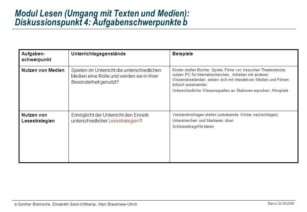 Stand: 20.09.2005 © Günther Bramsche, Elisabeth Sack-Wittkamp, Maxi Brautmeier-Ulrich Modul Lesen (Umgang mit Texten und Medien): Diskussionspunkt 4: