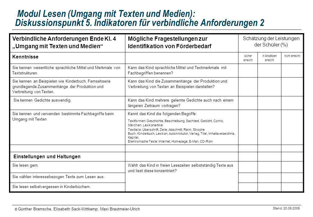 Stand: 20.09.2005 © Günther Bramsche, Elisabeth Sack-Wittkamp, Maxi Brautmeier-Ulrich Modul Lesen (Umgang mit Texten und Medien): Diskussionspunkt 5.