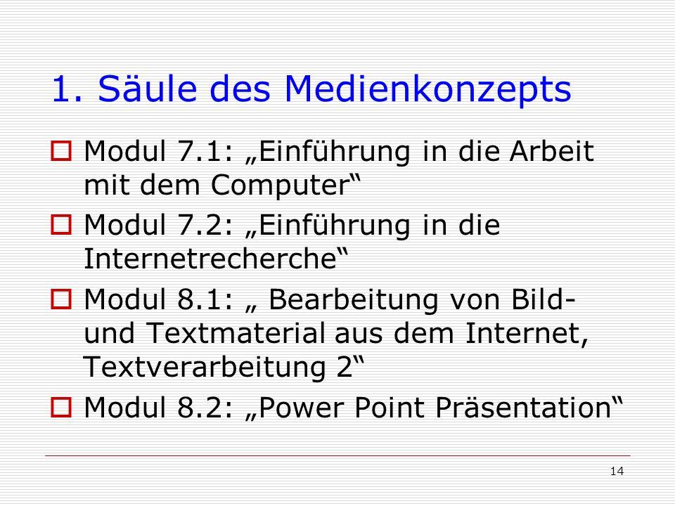 14 1. Säule des Medienkonzepts Modul 7.1: Einführung in die Arbeit mit dem Computer Modul 7.2: Einführung in die Internetrecherche Modul 8.1: Bearbeit