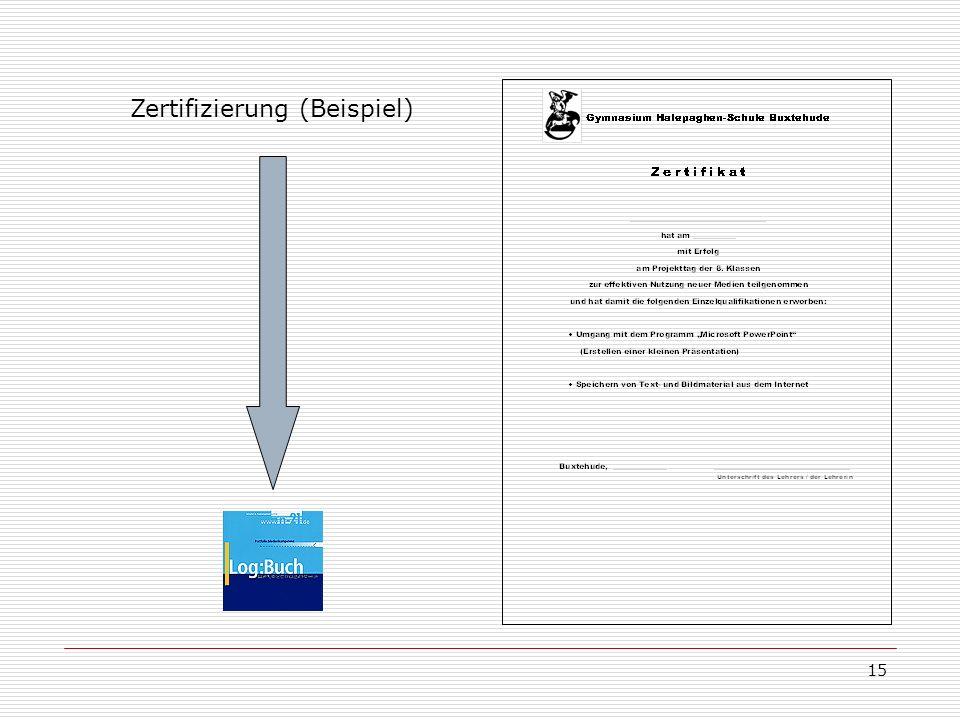 15 Zertifizierung (Beispiel)