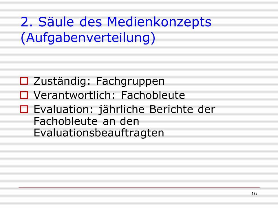 16 2. Säule des Medienkonzepts ( Aufgabenverteilung) Zuständig: Fachgruppen Verantwortlich: Fachobleute Evaluation: jährliche Berichte der Fachobleute