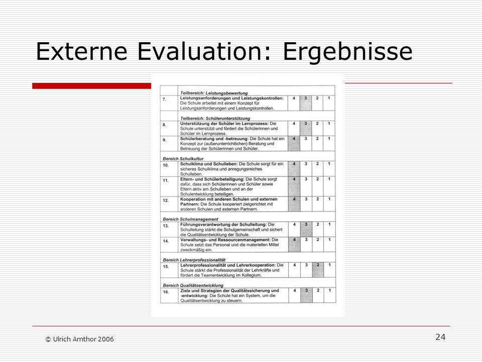 24 Externe Evaluation: Ergebnisse © Ulrich Amthor 2006