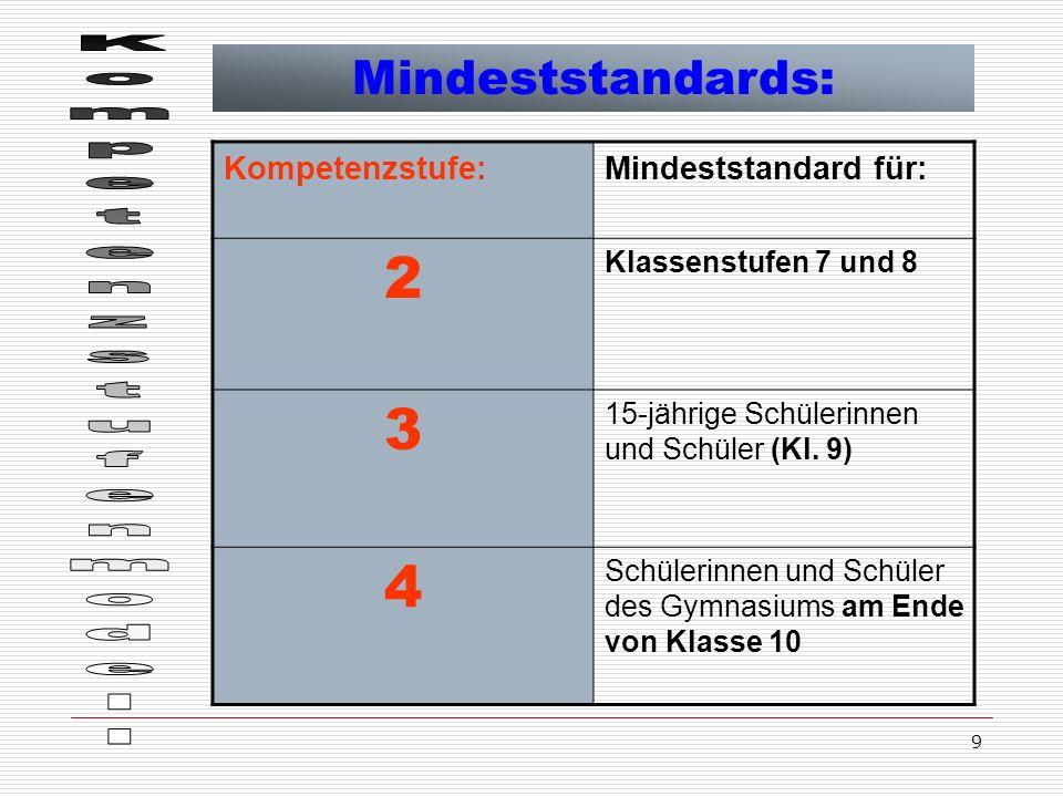9 Mindeststandards: Kompetenzstufe:Mindeststandard für: 2 Klassenstufen 7 und 8 3 15-jährige Schülerinnen und Schüler (Kl.