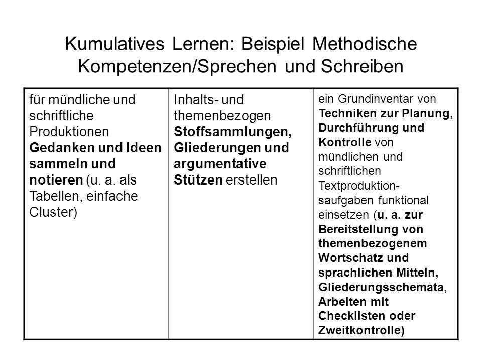 Kumulatives Lernen: Beispiel Methodische Kompetenzen/Sprechen und Schreiben für mündliche und schriftliche Produktionen Gedanken und Ideen sammeln und