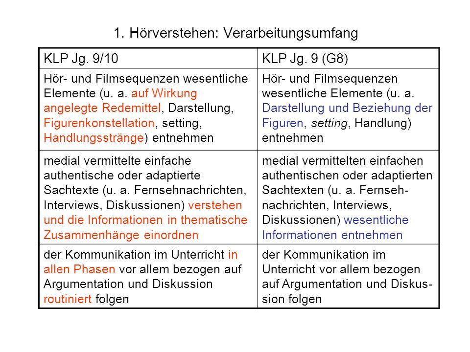 KLP Jg. 9/10KLP Jg. 9 (G8) Hör- und Filmsequenzen wesentliche Elemente (u. a. auf Wirkung angelegte Redemittel, Darstellung, Figurenkonstellation, set