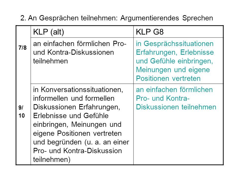 2. An Gesprächen teilnehmen: Argumentierendes Sprechen 7/8 9/ 10 KLP (alt)KLP G8 an einfachen förmlichen Pro- und Kontra-Diskussionen teilnehmen in Ge