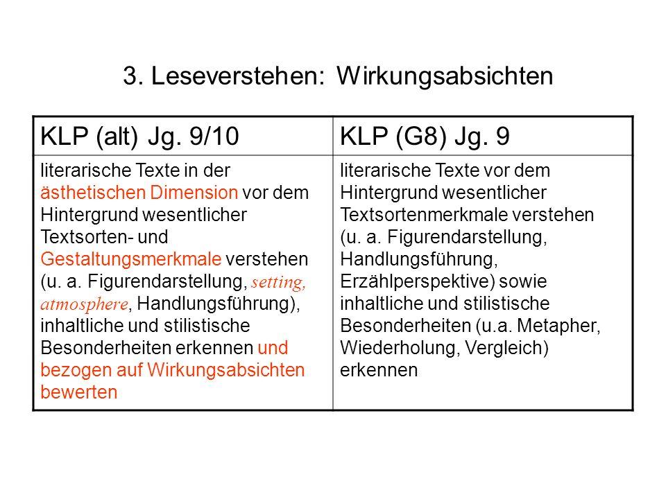 3. Leseverstehen: Wirkungsabsichten KLP (alt) Jg. 9/10KLP (G8) Jg. 9 literarische Texte in der ästhetischen Dimension vor dem Hintergrund wesentlicher