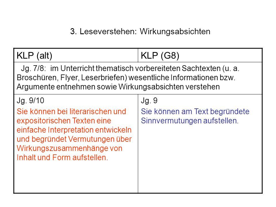 3. Leseverstehen: Wirkungsabsichten KLP (alt)KLP (G8) Jg. 7/8: im Unterricht thematisch vorbereiteten Sachtexten (u. a. Broschüren, Flyer, Leserbriefe