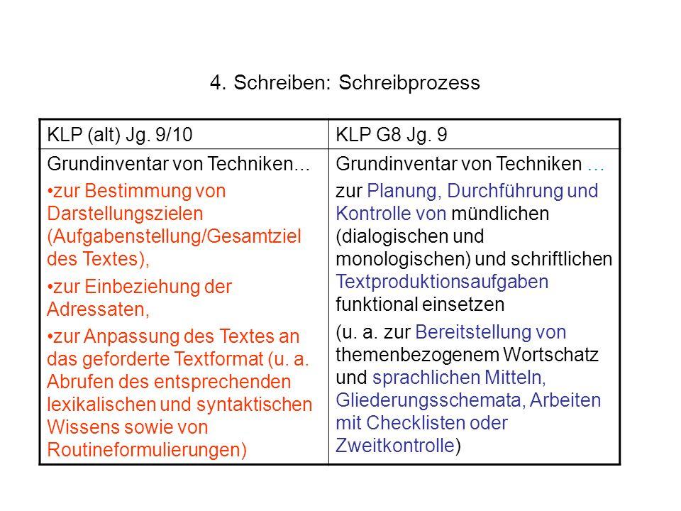 KLP (alt) Jg. 9/10KLP G8 Jg. 9 Grundinventar von Techniken... zur Bestimmung von Darstellungszielen (Aufgabenstellung/Gesamtziel des Textes), zur Einb