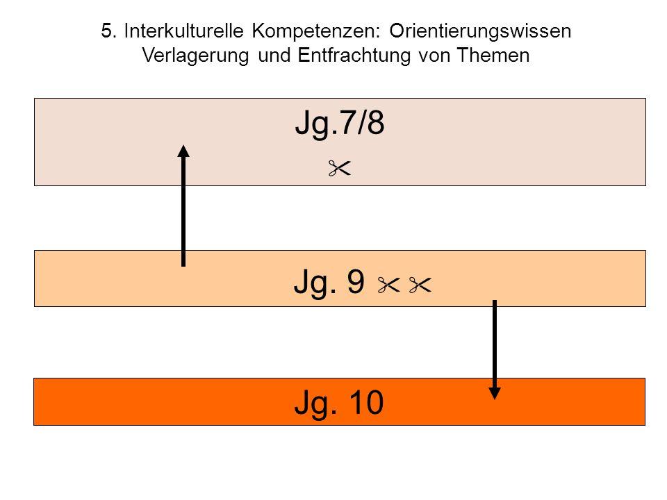 Jg. 9 Jg.7/8 Jg. 10 5. Interkulturelle Kompetenzen: Orientierungswissen Verlagerung und Entfrachtung von Themen