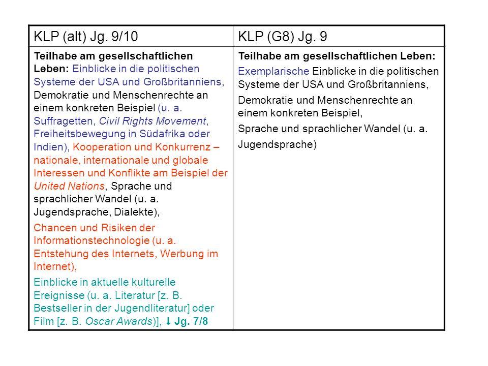 KLP (alt) Jg. 9/10KLP (G8) Jg. 9 Teilhabe am gesellschaftlichen Leben: Einblicke in die politischen Systeme der USA und Großbritanniens, Demokratie un