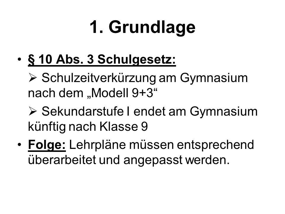 1. Grundlage § 10 Abs. 3 Schulgesetz: Schulzeitverkürzung am Gymnasium nach dem Modell 9+3 Sekundarstufe I endet am Gymnasium künftig nach Klasse 9 Fo
