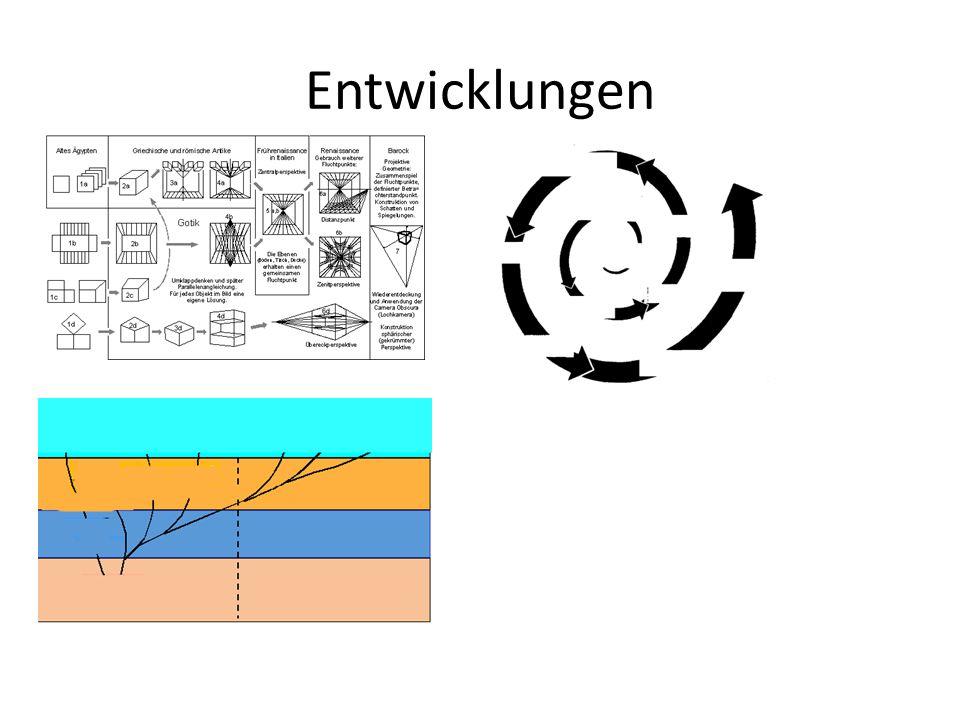 Hierarchien