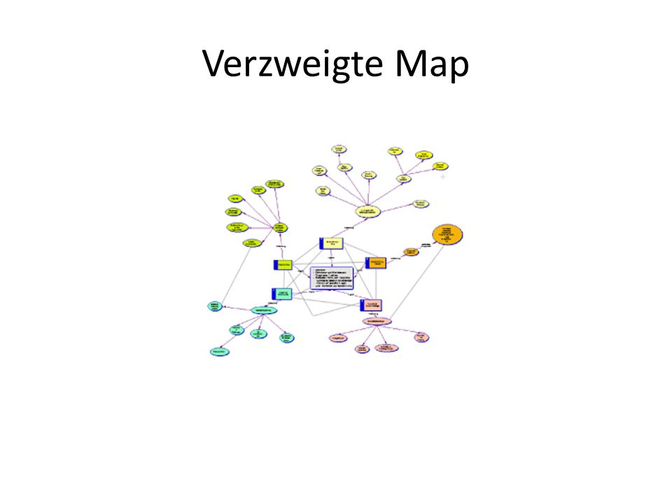 Verzweigte Map