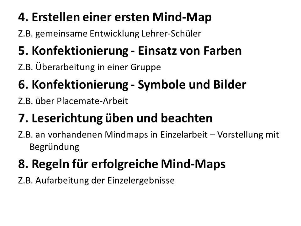 9.Erstellen einer eigenen Mind-Map Z.B. Einzelarbeit / Vergleich in Partnerarbeit 10.
