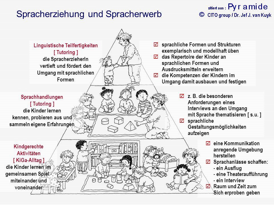 Spracherziehung und Spracherwerb sprachliche Formen und Strukturen exemplarisch und modellhaft üben das Repertoire der Kinder an sprachlichen Formen u
