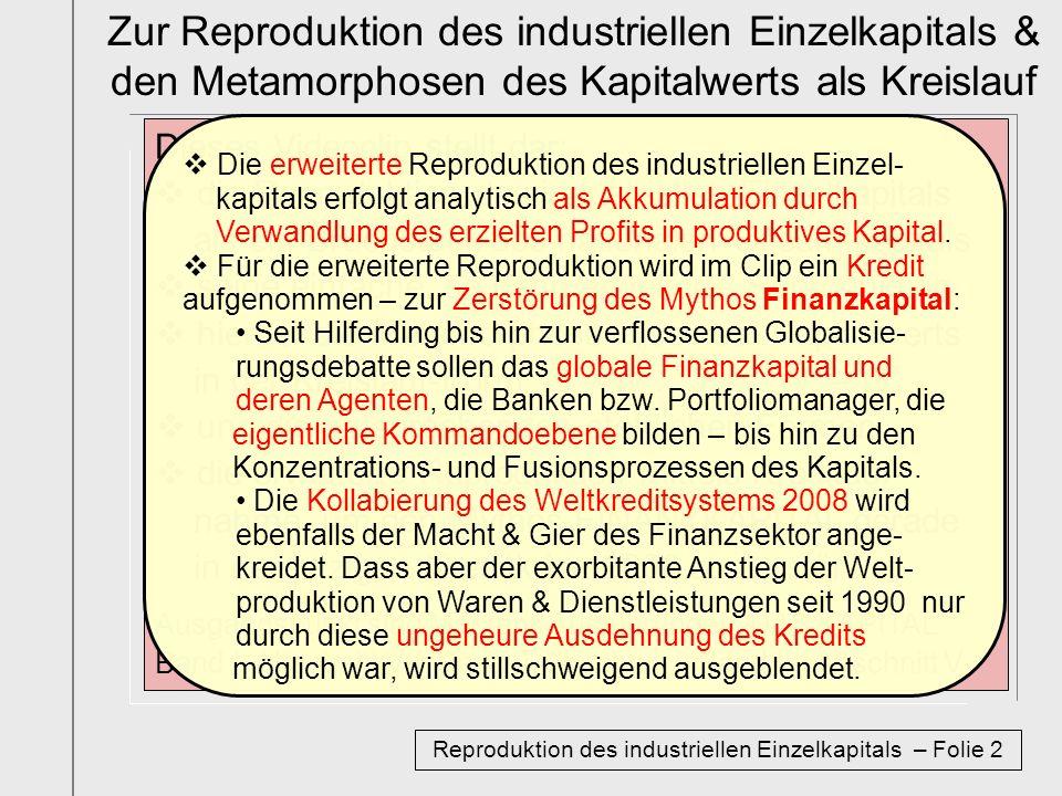 G – W … P … W´- G´ Der einfache Reproduktionsprozess des industriellen Einzelkapitals Reproduktion des industriellen Einzelkapitals – Folie 3 Der FUNKTIONSRAUM des industriellen Kapitals ist der PRODUKTIONsprozess des Kapitals.