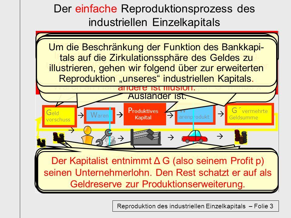 W – P – W´ Produktionssphäre G – W Zirkulationssphäre 1 W´ – G´ Zirkulationssphäre 2 Weil die produzierten Waren sehr gefragt sind, muss der Kapitalist sein industrielles Kapital erweitern.
