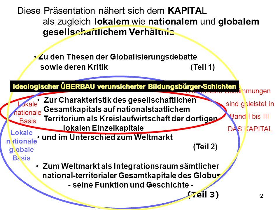 2 Diese Präsentation nähert sich dem KAPITAL als zugleich lokalem wie nationalem und globalem gesellschaftlichem Verhältnis Zu den Thesen der Globalis