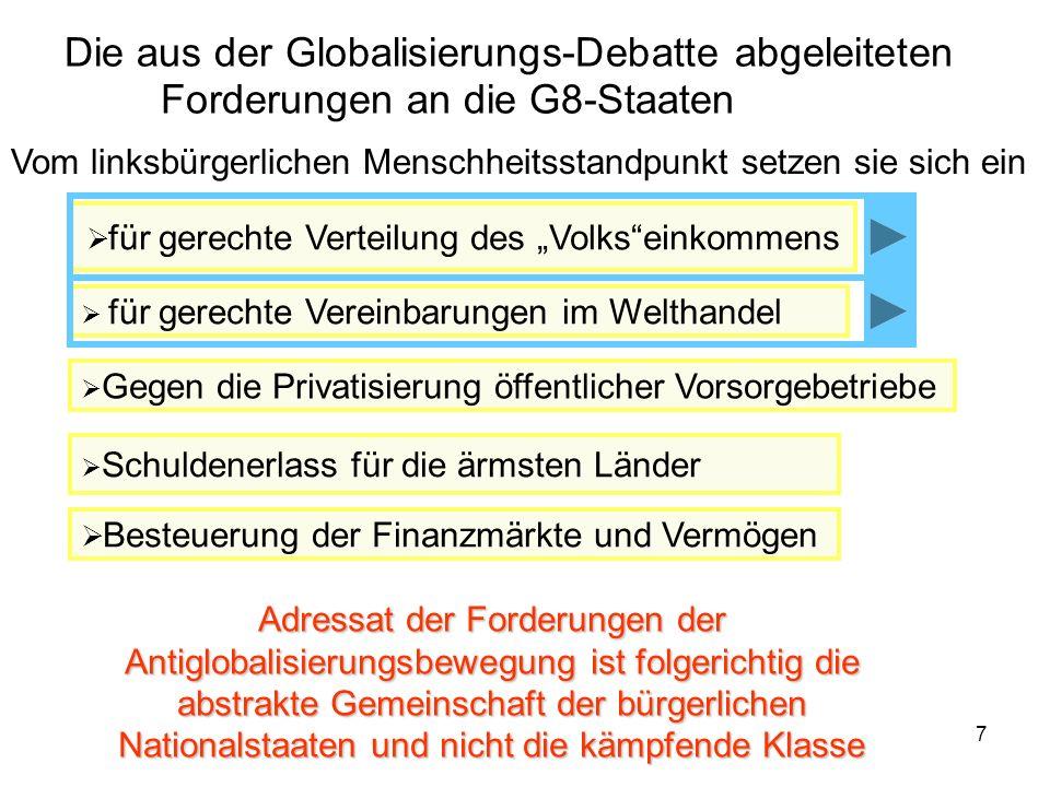 7 Die aus der Globalisierungs-Debatte abgeleiteten Forderungen an die G8-Staaten Vom linksbürgerlichen Menschheitsstandpunkt setzen sie sich ein Adres