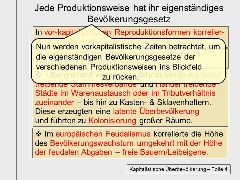 In vor-kapitalistischen Reproduktionsformen korrelier- ten Produktivkraft- & Bevölkerungsentwicklung: Jede Produktionsweise hat ihr eigenständiges Bev