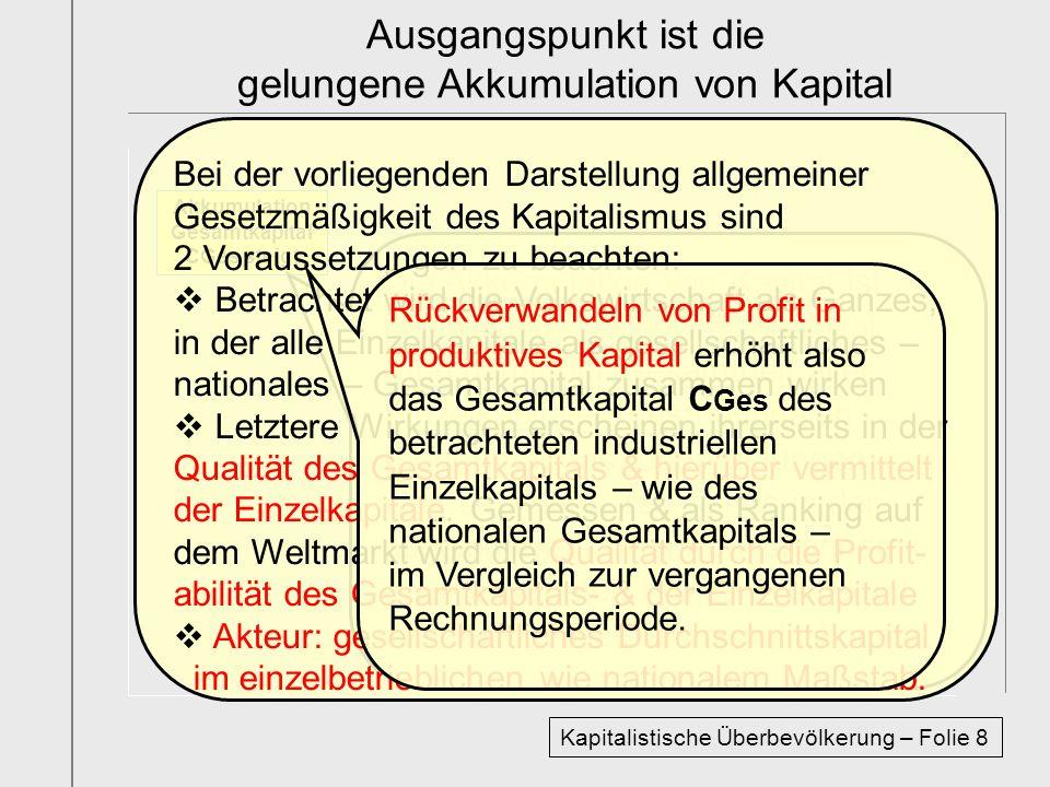 Akkumulation Gesamtkapital CGes steigt Variables Kapital V Cv steigt absolut, fällt relativ zu CGes Das zusätzlich eingesetzte Kapital geht trotz Mehrbeschäftigung auf Kosten der lebendigen Arbeit Kapitalistische Überbevölkerung – Folie 9 Profit in produktives Kapital rückverwandeln bedeutet, dass mit Geldkapital zusätzliches konstantes Kapital C – also Maschinerie, Vorprodukte, Rohstoffe – sowie zusätzliches variables Kapital V – also die dazugehörige Proportion Arbeitskräfte – eingekauft wurde.