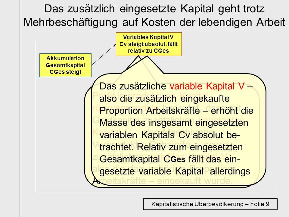 Akkumulation Gesamtkapital CGes steigt Variables Kapital V Cv steigt absolut, fällt relativ zu CGes Das zusätzlich eingesetzte Kapital geht trotz Mehr