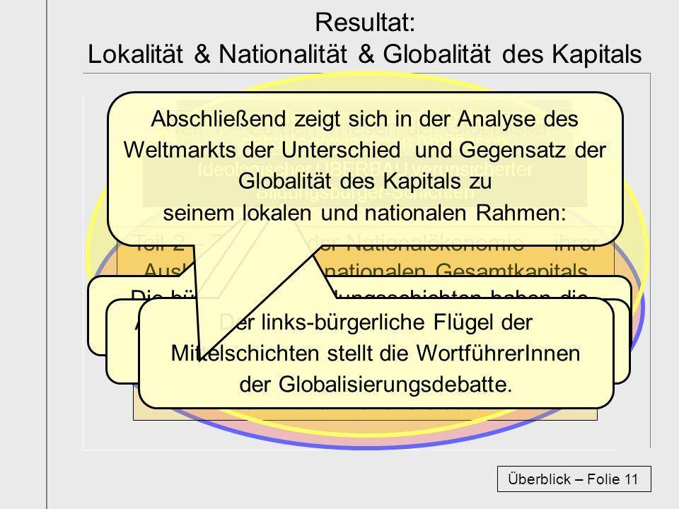 Teil 2 – Zur Kritik der Nationalökonomie - ihrer Ausblendung des nationalen Gesamtkapitals und dessen Nationalstaats Teil 1 – Zu den Thesen der Global
