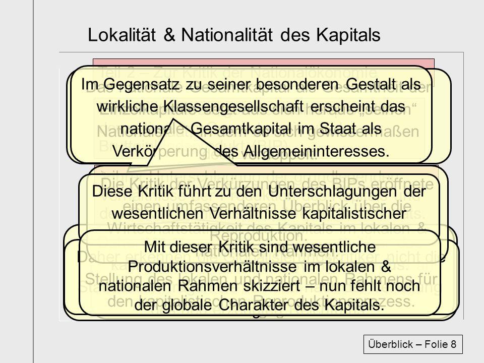 Teil 2 – Zur Kritik der Nationalökonomie ihren Verkürzungen des Jahresprodukts der nationalen Gesamtarbeit auf das Bruttoinlandsprodukt (BIP). ihrer U