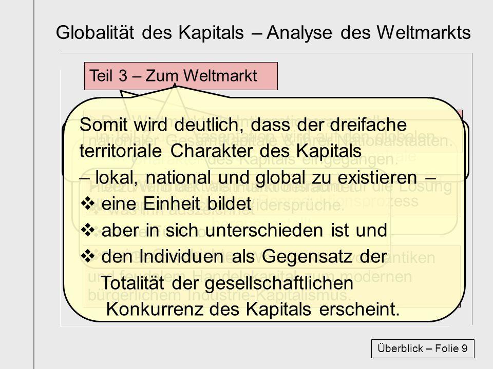 Titelfolie Buch1 Abschnitt1 Teil 3 – Zum Weltmarkt In Teil 2 der Präsentation wird die zentrale Stellung des lokalen und nationalen Rahmens für den ka